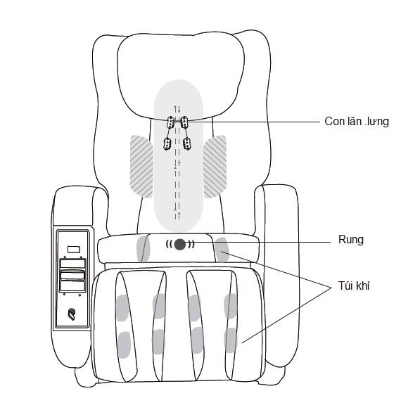 Các phần massage của ghế tính tiền Maxcare Max655