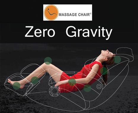 cong nghe zero gravity